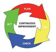 Tools to control risks-1